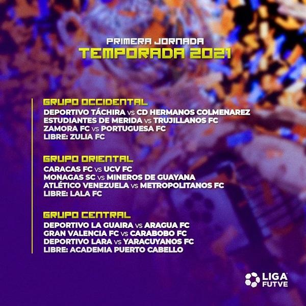 primera división venezolana 2021